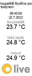 teplota bazénů